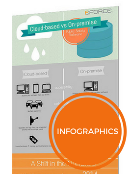 infographics img-resource page